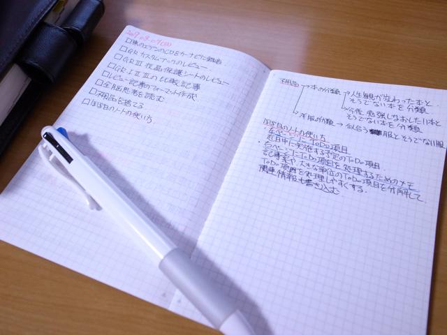 ほぼ日手帳のノートの写真